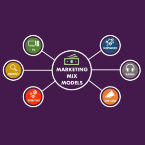 Curso marketing Mix Model